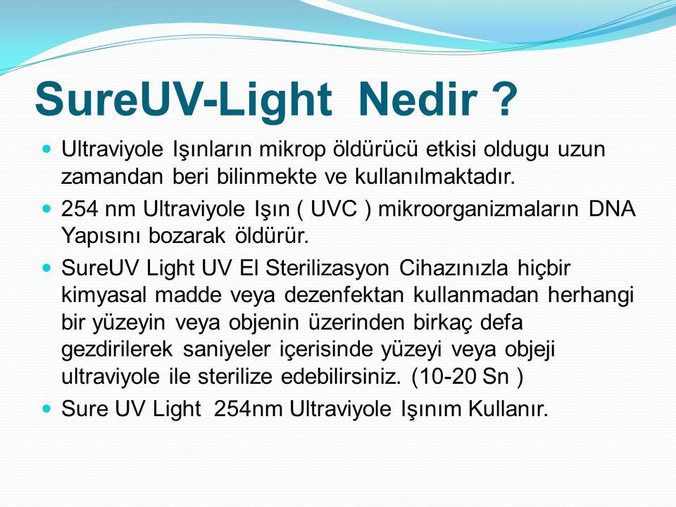 SureUV-Light Nedir .