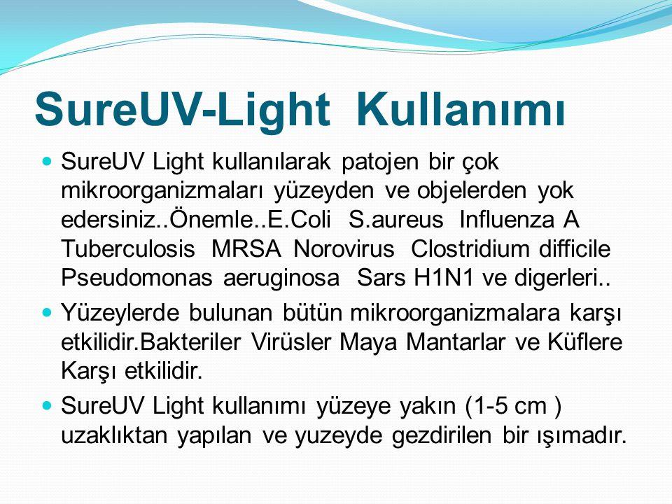 SureUV-Light Kullanımı SureUV Light kullanılarak patojen bir çok mikroorganizmaları yüzeyden ve objelerden yok edersiniz..Önemle..E.Coli S.aureus Influenza A Tuberculosis MRSA Norovirus Clostridium difficile Pseudomonas aeruginosa Sars H1N1 ve digerleri..