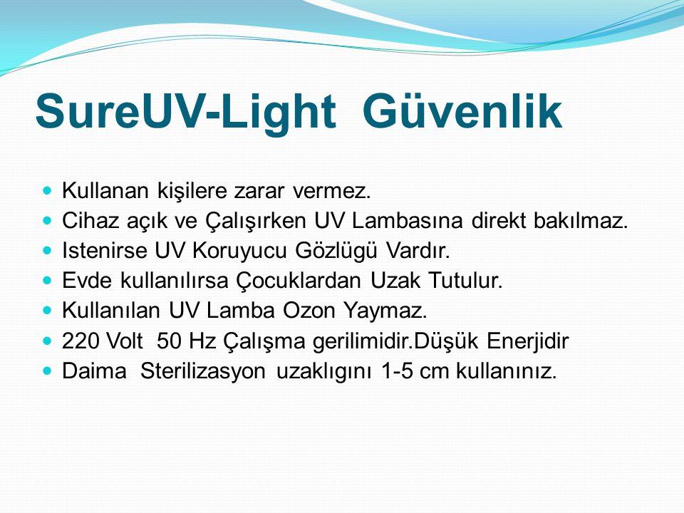 Sure-UV Light Kalıcı Etkisi SureUV Light kullanılarak yapılan Ultraviyole Yüzey Sterilizasyonu kalıcı bir etkiye sahiptir.