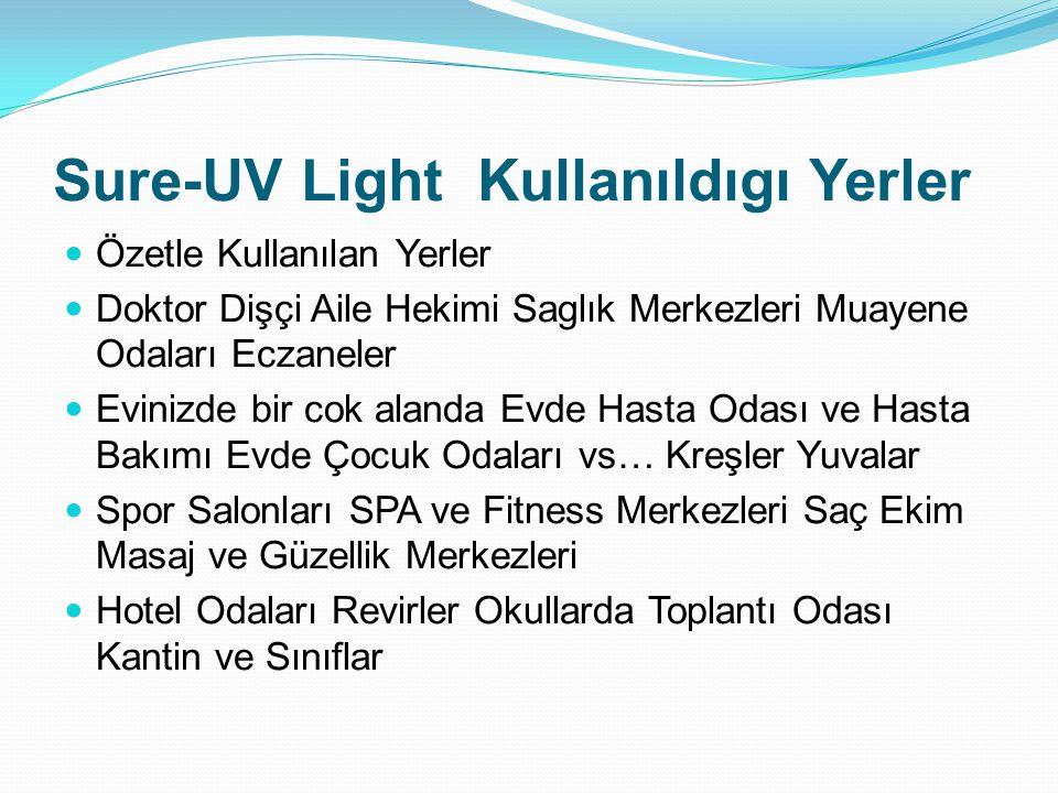Sure-UV Light Kullanıldıgı Yerler Özetle Kullanılan Yerler Doktor Dişçi Aile Hekimi Saglık Merkezleri Muayene Odaları Eczaneler Evinizde bir cok alanda Evde Hasta Odası ve Hasta Bakımı Evde Çocuk Odaları vs… Kreşler Yuvalar Spor Salonları SPA ve Fitness Merkezleri Saç Ekim Masaj ve Güzellik Merkezleri Hotel Odaları Revirler Okullarda Toplantı Odası Kantin ve Sınıflar