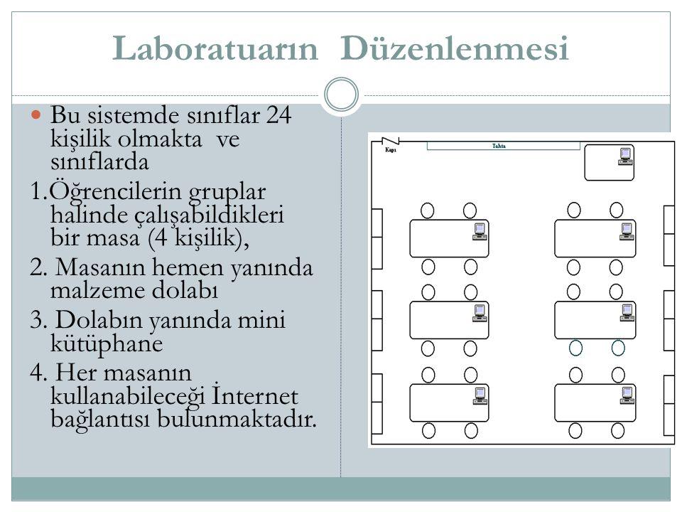 Laboratuarın Düzenlenmesi Bu sistemde sınıflar 24 kişilik olmakta ve sınıflarda 1.Öğrencilerin gruplar halinde çalışabildikleri bir masa (4 kişilik), 2.