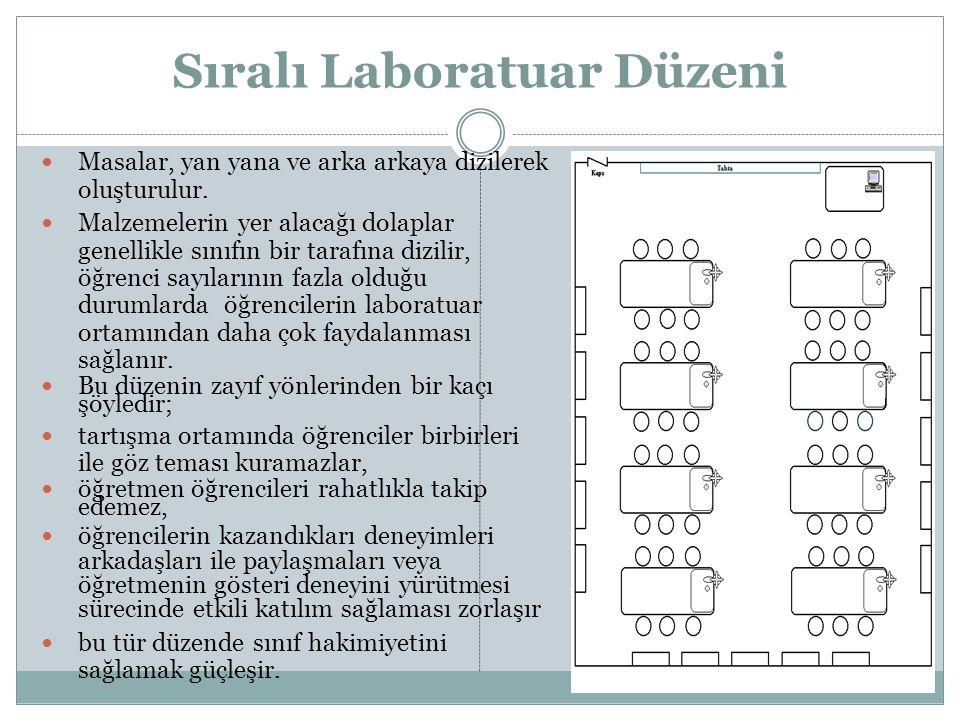 Sıralı Laboratuar Düzeni Masalar, yan yana ve arka arkaya dizilerek oluşturulur.