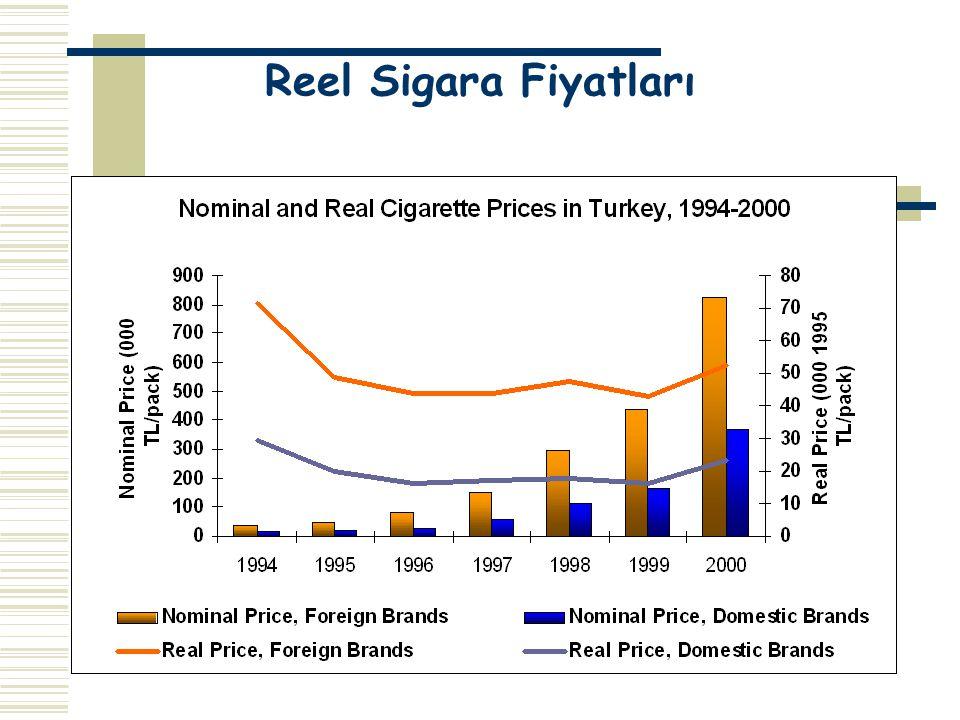 Reel Sigara Fiyatları