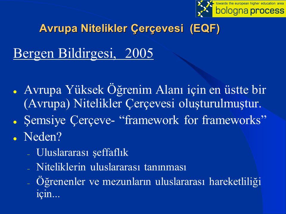 Avrupa Nitelikler Çerçevesi (EQF) Bergen Bildirgesi, 2005 Avrupa Yüksek Öğrenim Alanı için en üstte bir (Avrupa) Nitelikler Çerçevesi oluşturulmuştur.