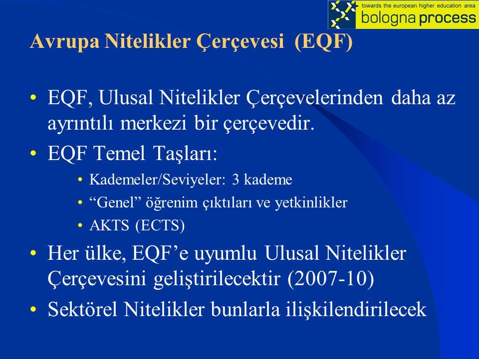 Avrupa Nitelikler Çerçevesi (EQF) EQF, Ulusal Nitelikler Çerçevelerinden daha az ayrıntılı merkezi bir çerçevedir.