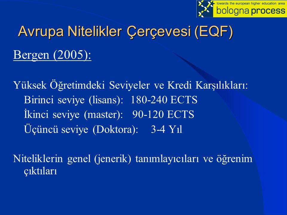Avrupa Nitelikler Çerçevesi (EQF) Bergen (2005): Yüksek Öğretimdeki Seviyeler ve Kredi Karşılıkları: Birinci seviye (lisans): 180-240 ECTS İkinci seviye (master): 90-120 ECTS Üçüncü seviye (Doktora): 3-4 Yıl Niteliklerin genel (jenerik) tanımlayıcıları ve öğrenim çıktıları