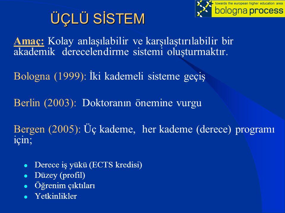 ÜÇLÜ SİSTEM Amaç: Kolay anlaşılabilir ve karşılaştırılabilir bir akademik derecelendirme sistemi oluşturmaktır.