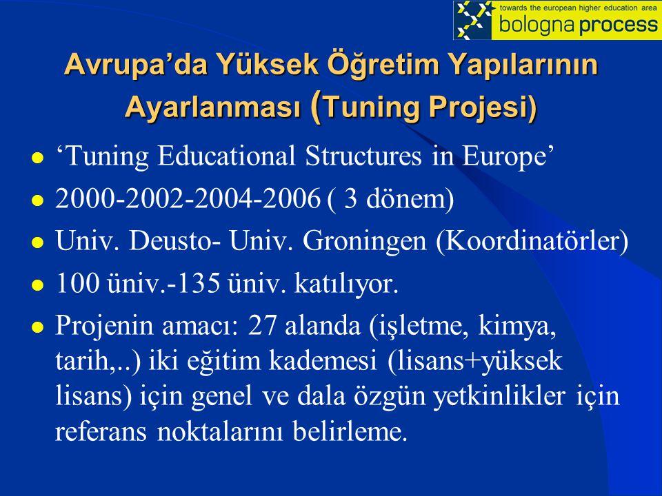 Avrupa'da Yüksek Öğretim Yapılarının Ayarlanması ( Tuning Projesi) 'Tuning Educational Structures in Europe' 2000-2002-2004-2006 ( 3 dönem) Univ.