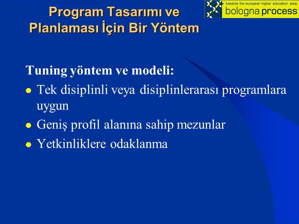 Program Tasarımı ve Planlaması İçin Bir Yöntem Tuning yöntem ve modeli: Tek disiplinli veya disiplinlerarası programlara uygun Geniş profil alanına sahip mezunlar Yetkinliklere odaklanma