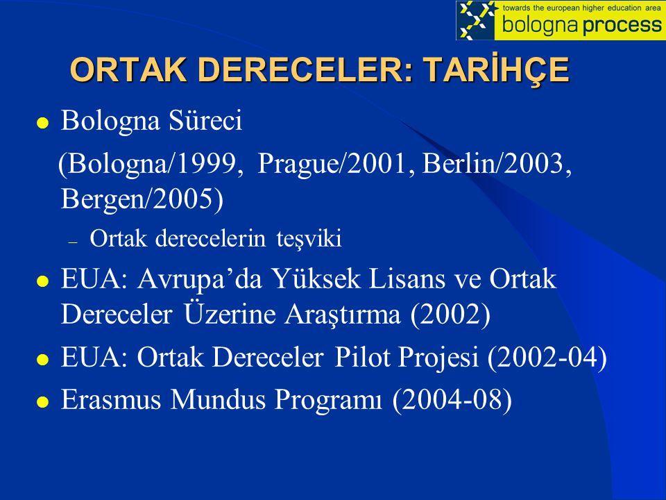 ORTAK DERECELER: TARİHÇE Bologna Süreci (Bologna/1999, Prague/2001, Berlin/2003, Bergen/2005) – Ortak derecelerin teşviki EUA: Avrupa'da Yüksek Lisans ve Ortak Dereceler Üzerine Araştırma (2002) EUA: Ortak Dereceler Pilot Projesi (2002-04) Erasmus Mundus Programı (2004-08)
