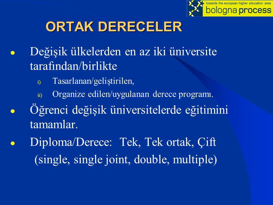 ORTAK DERECELER Değişik ülkelerden en az iki üniversite tarafından/birlikte i) Tasarlanan/geliştirilen, ii) Organize edilen/uygulanan derece programı.