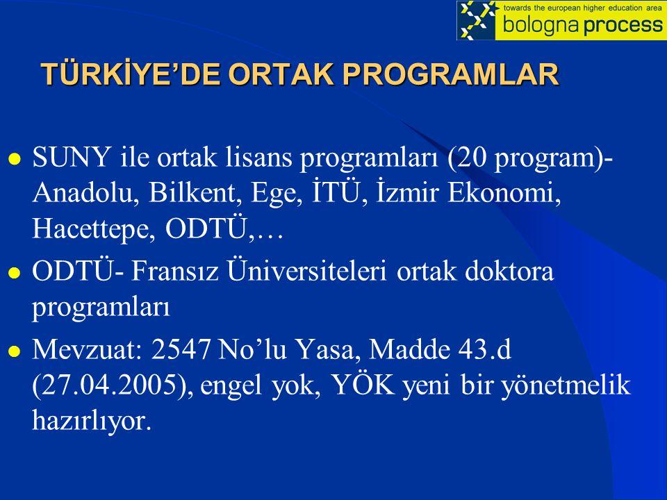 TÜRKİYE'DE ORTAK PROGRAMLAR SUNY ile ortak lisans programları (20 program)- Anadolu, Bilkent, Ege, İTÜ, İzmir Ekonomi, Hacettepe, ODTÜ,… ODTÜ- Fransız Üniversiteleri ortak doktora programları Mevzuat: 2547 No'lu Yasa, Madde 43.d (27.04.2005), engel yok, YÖK yeni bir yönetmelik hazırlıyor.