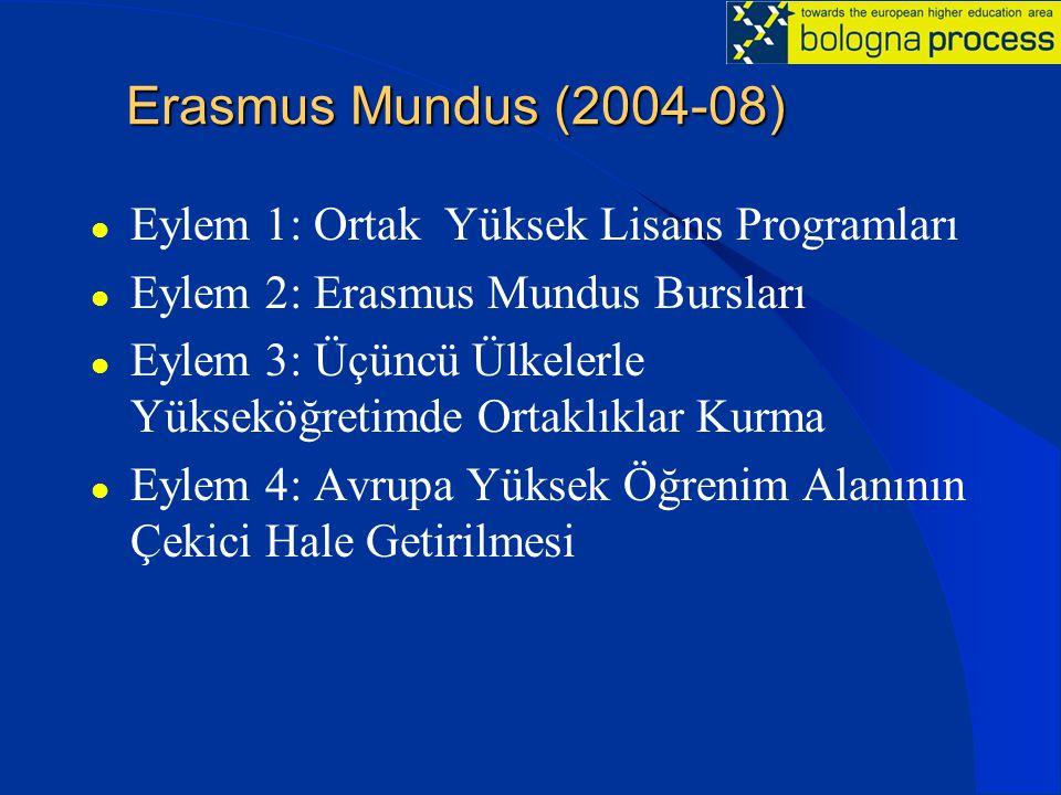 Erasmus Mundus (2004-08) Eylem 1: Ortak Yüksek Lisans Programları Eylem 2: Erasmus Mundus Bursları Eylem 3: Üçüncü Ülkelerle Yükseköğretimde Ortaklıklar Kurma Eylem 4: Avrupa Yüksek Öğrenim Alanının Çekici Hale Getirilmesi