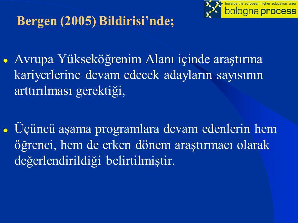 Bergen (2005) Bildirisi'nde; Avrupa Yükseköğrenim Alanı içinde araştırma kariyerlerine devam edecek adayların sayısının arttırılması gerektiği, Üçüncü aşama programlara devam edenlerin hem öğrenci, hem de erken dönem araştırmacı olarak değerlendirildiği belirtilmiştir.