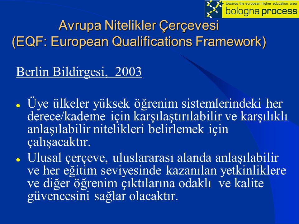 Avrupa Nitelikler Çerçevesi (EQF: European Qualifications Framework) Berlin Bildirgesi, 2003 Üye ülkeler yüksek öğrenim sistemlerindeki her derece/kademe için karşılaştırılabilir ve karşılıklı anlaşılabilir nitelikleri belirlemek için çalışacaktır.