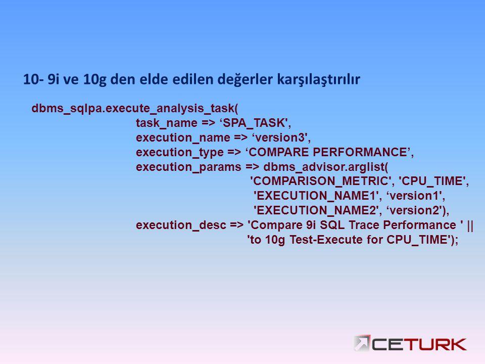dbms_sqlpa.execute_analysis_task( task_name => 'SPA_TASK , execution_name => 'version3 , execution_type => 'COMPARE PERFORMANCE', execution_params => dbms_advisor.arglist( COMPARISON_METRIC , CPU_TIME , EXECUTION_NAME1 , 'version1 , EXECUTION_NAME2 , 'version2 ), execution_desc => Compare 9i SQL Trace Performance || to 10g Test-Execute for CPU_TIME ); 10- 9i ve 10g den elde edilen değerler karşılaştırılır