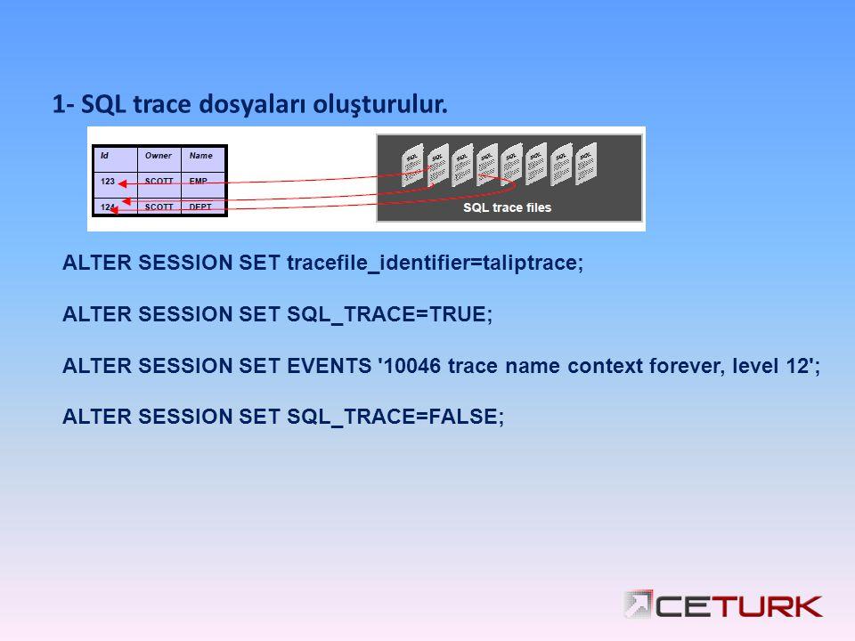 1- SQL trace dosyaları oluşturulur. ALTER SESSION SET tracefile_identifier=taliptrace; ALTER SESSION SET SQL_TRACE=TRUE; ALTER SESSION SET EVENTS '100