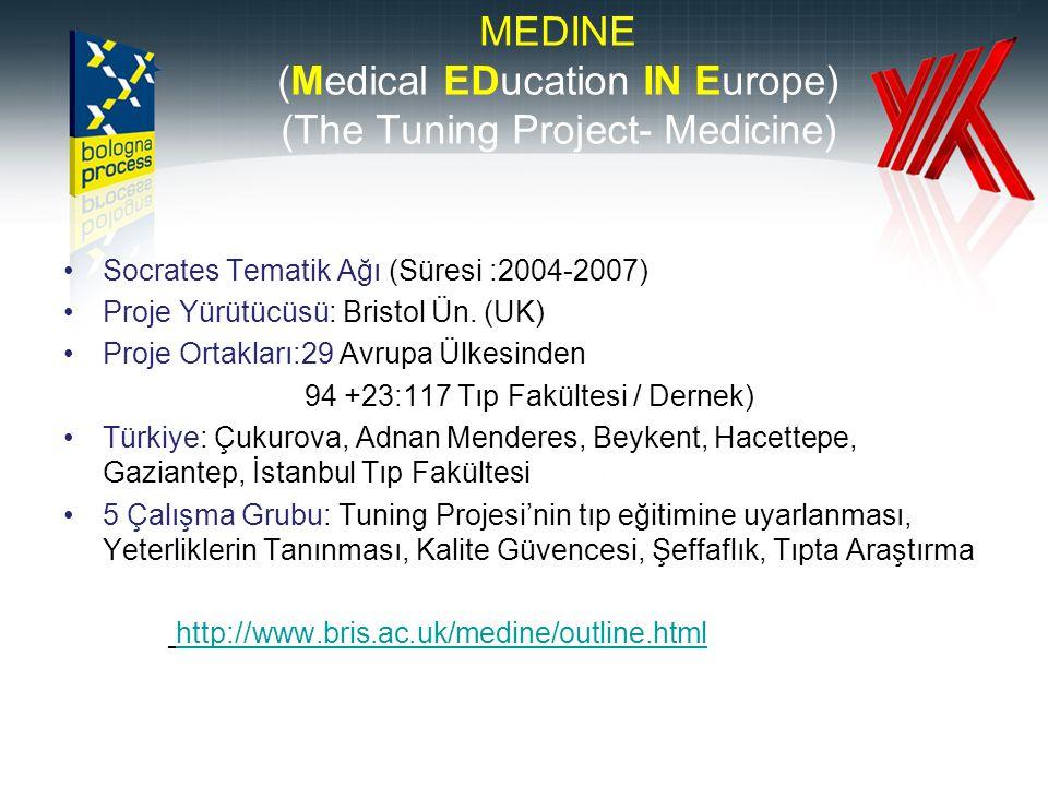 MEDINE (Medical EDucation IN Europe) (The Tuning Project- Medicine) Socrates Tematik Ağı (Süresi :2004-2007) Proje Yürütücüsü: Bristol Ün. (UK) Proje