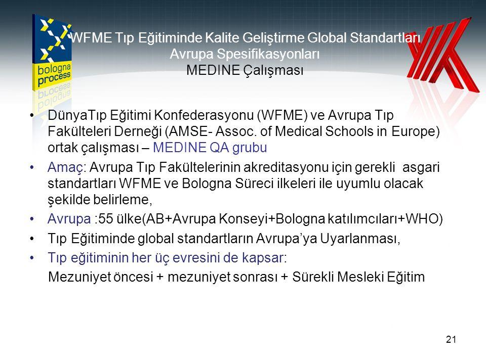 WFME Tıp Eğitiminde Kalite Geliştirme Global Standartları Avrupa Spesifikasyonları MEDINE Çalışması DünyaTıp Eğitimi Konfederasyonu (WFME) ve Avrupa Tıp Fakülteleri Derneği (AMSE- Assoc.