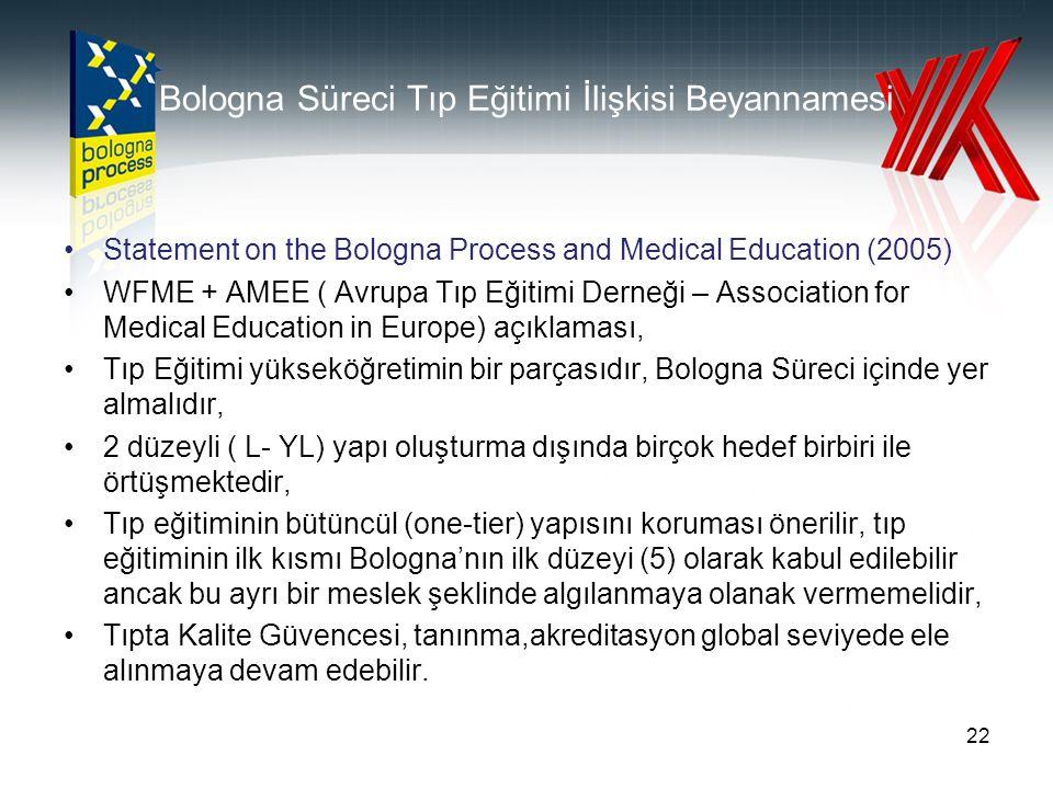 Bologna Süreci Tıp Eğitimi İlişkisi Beyannamesi Statement on the Bologna Process and Medical Education (2005) WFME + AMEE ( Avrupa Tıp Eğitimi Derneği – Association for Medical Education in Europe) açıklaması, Tıp Eğitimi yükseköğretimin bir parçasıdır, Bologna Süreci içinde yer almalıdır, 2 düzeyli ( L- YL) yapı oluşturma dışında birçok hedef birbiri ile örtüşmektedir, Tıp eğitiminin bütüncül (one-tier) yapısını koruması önerilir, tıp eğitiminin ilk kısmı Bologna'nın ilk düzeyi (5) olarak kabul edilebilir ancak bu ayrı bir meslek şeklinde algılanmaya olanak vermemelidir, Tıpta Kalite Güvencesi, tanınma,akreditasyon global seviyede ele alınmaya devam edebilir.