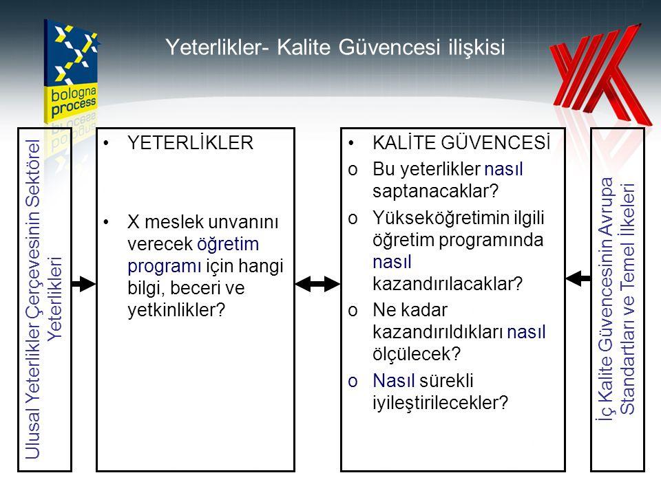 28 İlginiz için teşekkür ederim.. Prof. Dr. Selda Önderoğlu