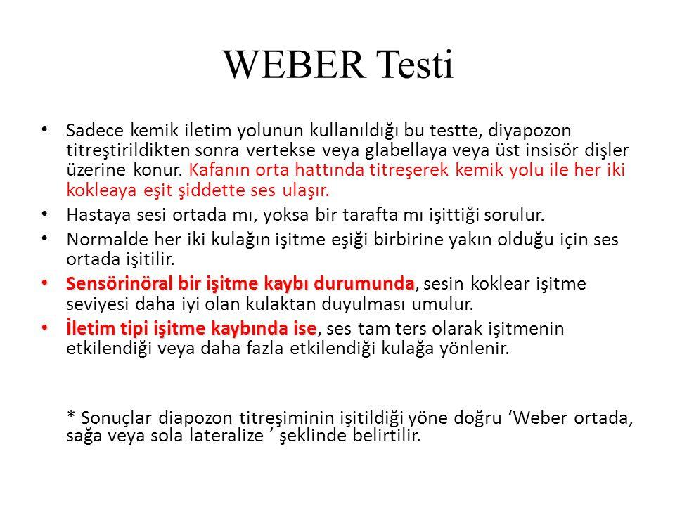 WEBER Testi Sadece kemik iletim yolunun kullanıldığı bu testte, diyapozon titreştirildikten sonra vertekse veya glabellaya veya üst insisör dişler üze