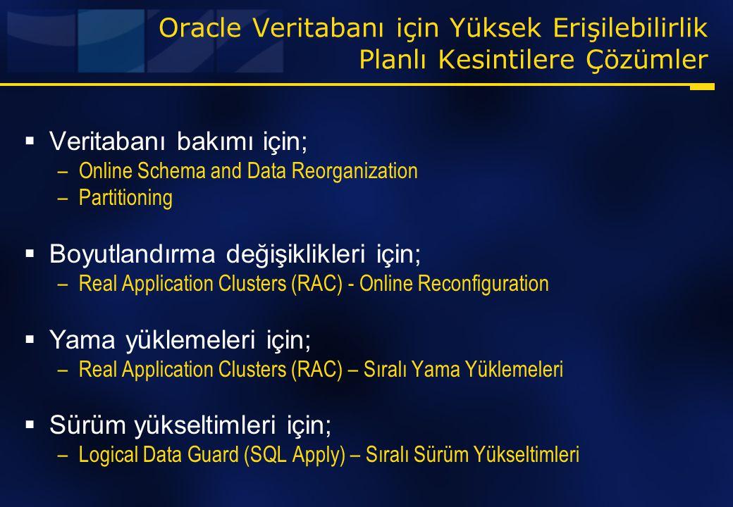 Oracle Veritabanı için Yüksek Erişilebilirlik Planlı Kesintilere Çözümler  Veritabanı bakımı için; –Online Schema and Data Reorganization –Partitioni