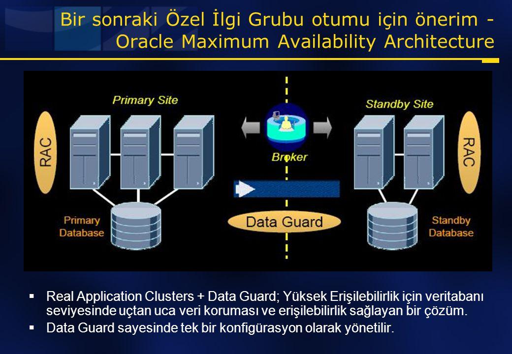 Bir sonraki Özel İlgi Grubu otumu için önerim - Oracle Maximum Availability Architecture  Real Application Clusters + Data Guard; Yüksek Erişilebilir