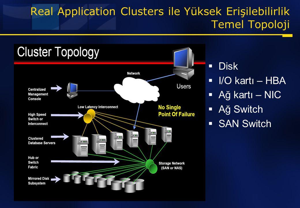 Real Application Clusters ile Yüksek Erişilebilirlik Temel Topoloji  Disk  I/O kartı – HBA  Ağ kartı – NIC  Ağ Switch  SAN Switch