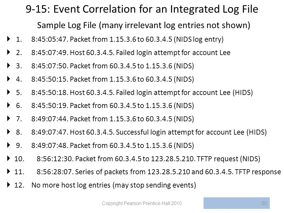 9-15: Event Correlation for an Integrated Log File Sample Log File (many irrelevant log entries not shown)  1.8:45:05:47. Packet from 1.15.3.6 to 60.