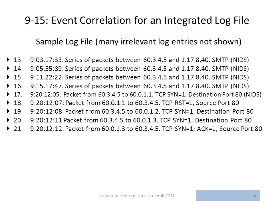 9-15: Event Correlation for an Integrated Log File Sample Log File (many irrelevant log entries not shown)  13.9:03.17:33. Series of packets between