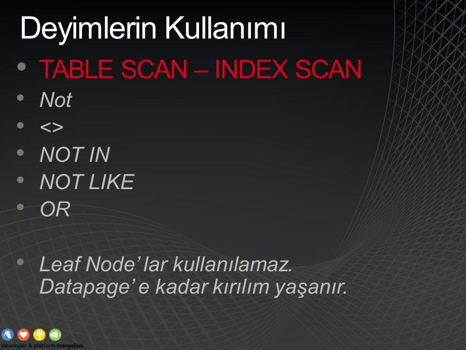 Deyimlerin Kullanımı TABLE SCAN – INDEX SCAN TABLE SCAN – INDEX SCAN Not <> NOT IN NOT LIKE OR Leaf Node' lar kullanılamaz. Datapage' e kadar kırılım