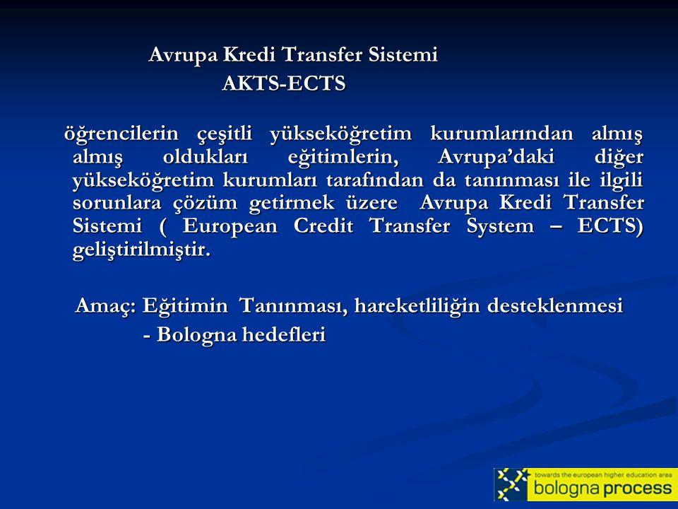 Avrupa Kredi Transfer Sistemi Avrupa Kredi Transfer Sistemi AKTS-ECTS AKTS-ECTS öğrencilerin çeşitli yükseköğretim kurumlarından almış almış oldukları