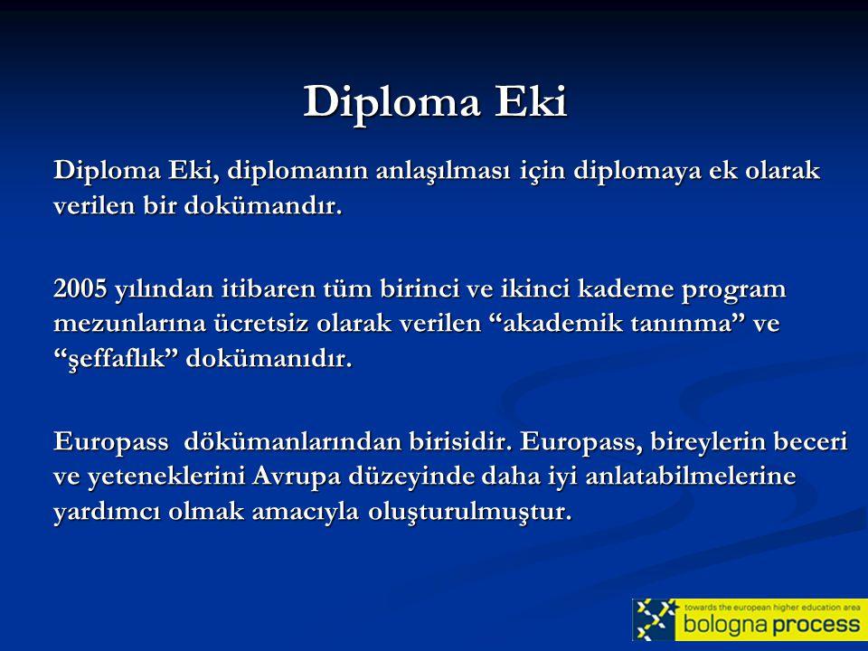 Diploma Eki Diploma Eki, diplomanın anlaşılması için diplomaya ek olarak verilen bir dokümandır. 2005 yılından itibaren tüm birinci ve ikinci kademe p