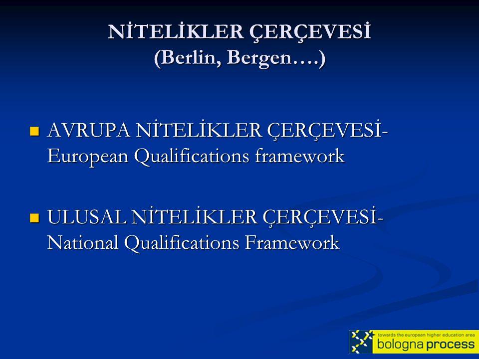 NİTELİKLER ÇERÇEVESİ (Berlin, Bergen….) AVRUPA NİTELİKLER ÇERÇEVESİ- European Qualifications framework AVRUPA NİTELİKLER ÇERÇEVESİ- European Qualifica