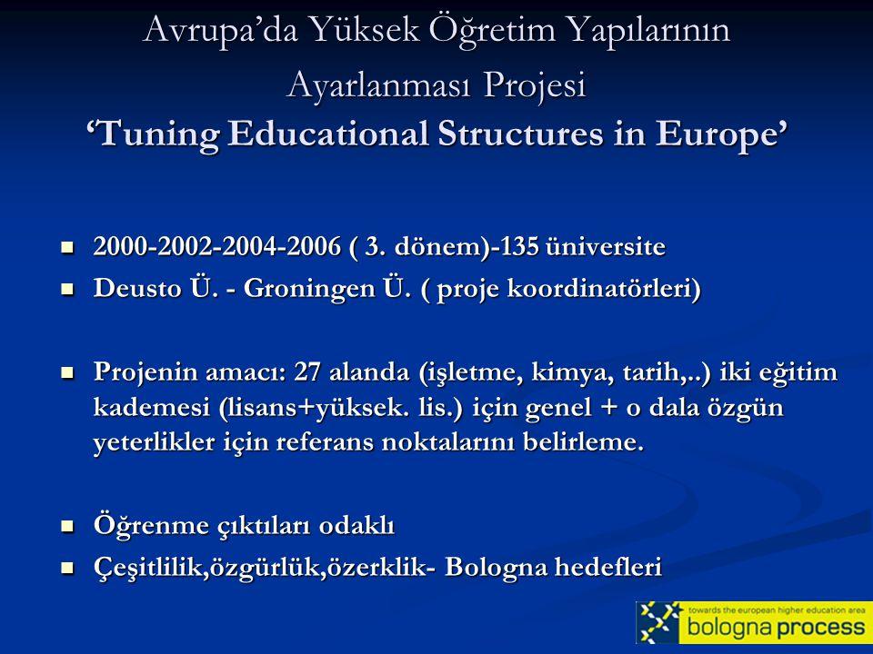 Avrupa'da Yüksek Öğretim Yapılarının Ayarlanması Projesi 'Tuning Educational Structures in Europe' 2000-2002-2004-2006 ( 3. dönem)-135 üniversite 2000