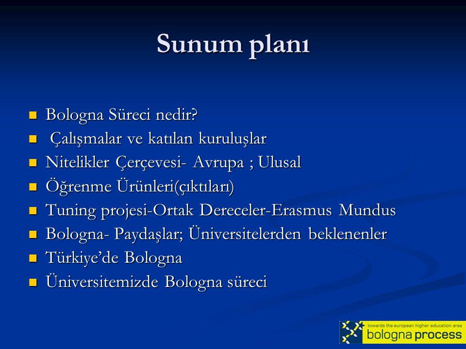 Sunum planı Bologna Süreci nedir? Bologna Süreci nedir? Çalışmalar ve katılan kuruluşlar Çalışmalar ve katılan kuruluşlar Nitelikler Çerçevesi- Avrupa