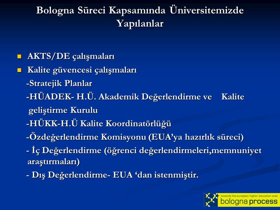 Bologna Süreci Kapsamında Üniversitemizde Yapılanlar AKTS/DE çalışmaları AKTS/DE çalışmaları Kalite güvencesi çalışmaları Kalite güvencesi çalışmaları