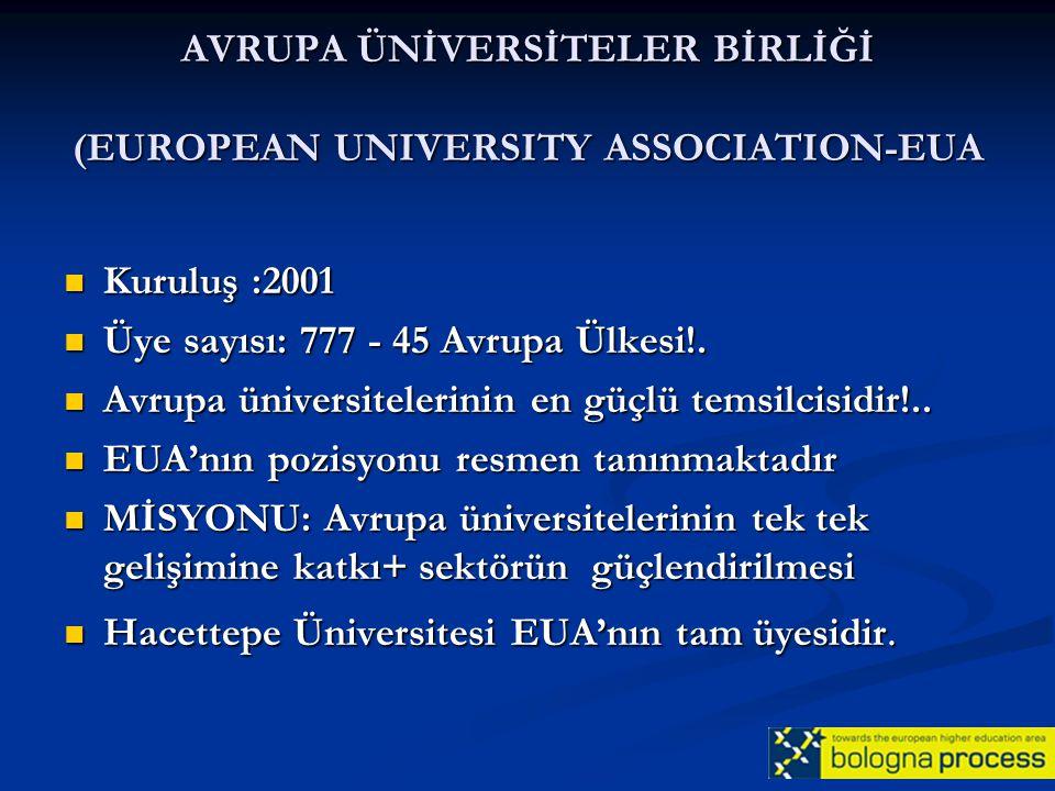 AVRUPA ÜNİVERSİTELER BİRLİĞİ (EUROPEAN UNIVERSITY ASSOCIATION-EUA Kuruluş :2001 Kuruluş :2001 Üye sayısı: 777 - 45 Avrupa Ülkesi!. Üye sayısı: 777 - 4
