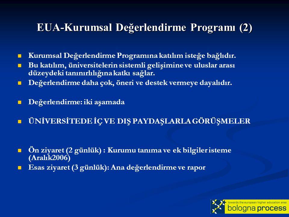EUA-Kurumsal Değerlendirme Programı (2) Kurumsal Değerlendirme Programına katılım isteğe bağlıdır. Bu katılım, üniversitelerin sistemli gelişimine ve