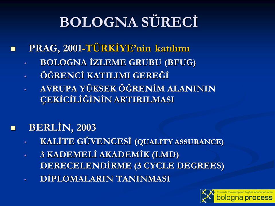 BOLOGNA SÜRECİ PRAG, 2001-TÜRKİYE'nin katılımı PRAG, 2001-TÜRKİYE'nin katılımı BOLOGNA İZLEME GRUBU (BFUG) BOLOGNA İZLEME GRUBU (BFUG) ÖĞRENCİ KATILIM