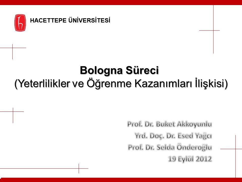 HACETTEPE ÜNİVERSİTESİ Bologna Süreci (Yeterlilikler ve Öğrenme Kazanımları İlişkisi)
