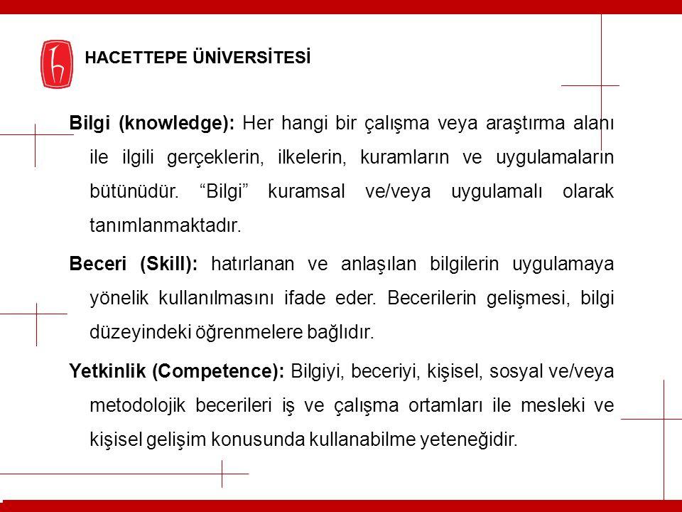HACETTEPE ÜNİVERSİTESİ Bilgi (knowledge): Her hangi bir çalışma veya araştırma alanı ile ilgili gerçeklerin, ilkelerin, kuramların ve uygulamaların bü