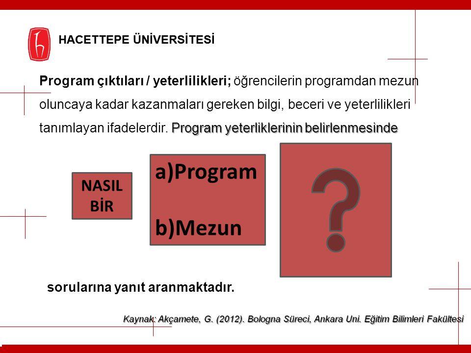 Program yeterliklerinin belirlenmesinde Program çıktıları / yeterlilikleri; öğrencilerin programdan mezun oluncaya kadar kazanmaları gereken bilgi, be