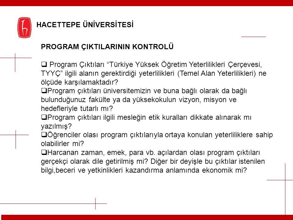 """HACETTEPE ÜNİVERSİTESİ PROGRAM ÇIKTILARININ KONTROLÜ  Program Çıktıları """"Türkiye Yüksek Öğretim Yeterlilikleri Çerçevesi, TYYÇ"""" ilgili alanın gerekti"""