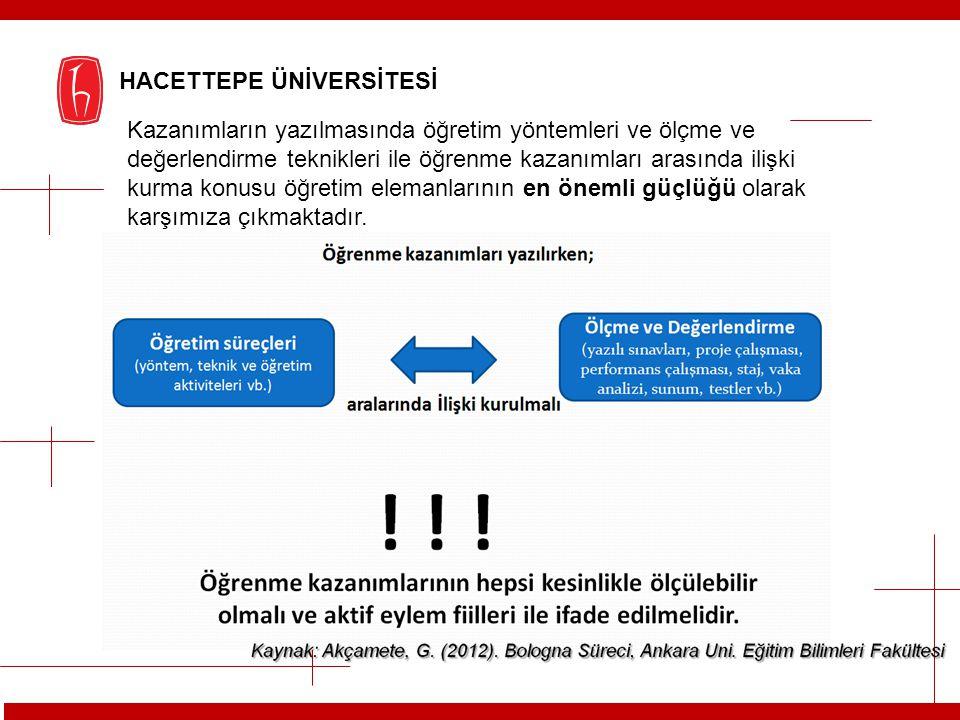 HACETTEPE ÜNİVERSİTESİ Kazanımların yazılmasında öğretim yöntemleri ve ölçme ve değerlendirme teknikleri ile öğrenme kazanımları arasında ilişki kurma