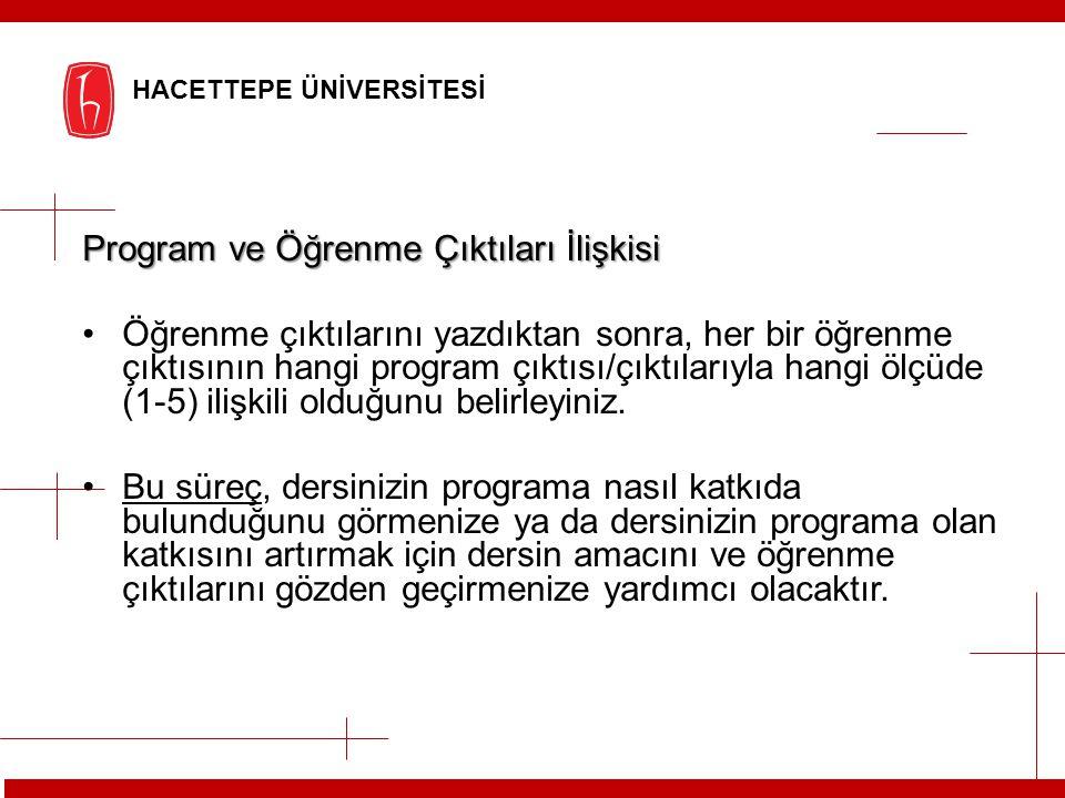 HACETTEPE ÜNİVERSİTESİ Program ve Öğrenme Çıktıları İlişkisi Öğrenme çıktılarını yazdıktan sonra, her bir öğrenme çıktısının hangi program çıktısı/çık