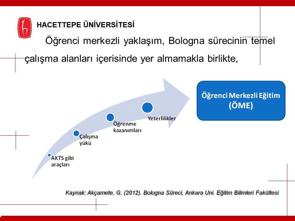 HACETTEPE ÜNİVERSİTESİ Öğrenci merkezli yaklaşım, Bologna sürecinin temel çalışma alanları içerisinde yer almamakla birlikte,