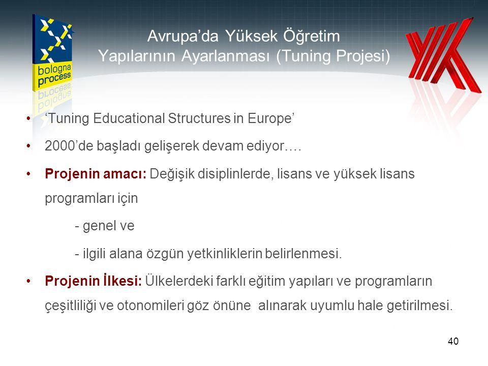 40 Avrupa'da Yüksek Öğretim Yapılarının Ayarlanması (Tuning Projesi) 'Tuning Educational Structures in Europe' 2000'de başladı gelişerek devam ediyor…