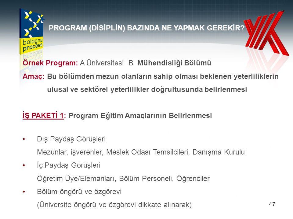 47 PROGRAM (DİSİPLİN) BAZINDA NE YAPMAK GEREKİR? Örnek Program: A Üniversitesi B Mühendisliği Bölümü Amaç: Bu bölümden mezun olanların sahip olması be
